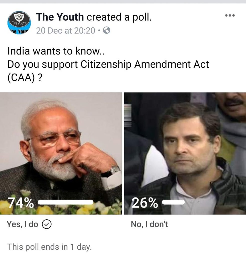74% Indian youth support CAA