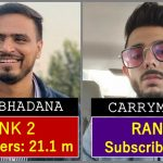 List of 10 Indian YouTubers with most subscribers, details inside