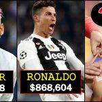 5 highest-paid athletes in the world for Twitter posts, read details