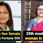 List of top Women CEOs who set a great example in today's Corporate world