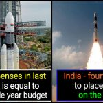 10 fascinating facts about ISRO every Indian should know