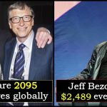 13 Mind-Boggling Facts About Billionaires You Must Know, deets inside