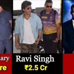 Salary of bodyguard