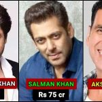 Top 10 Highest-Paid Bollywood actors in 2021, check out updated list