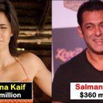 Quick comparison between Salman Khan net worth and Katrina Kaif net worth